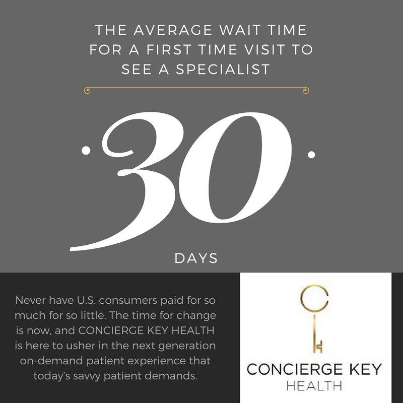 CONCIERGE KEY Health on Twitter: