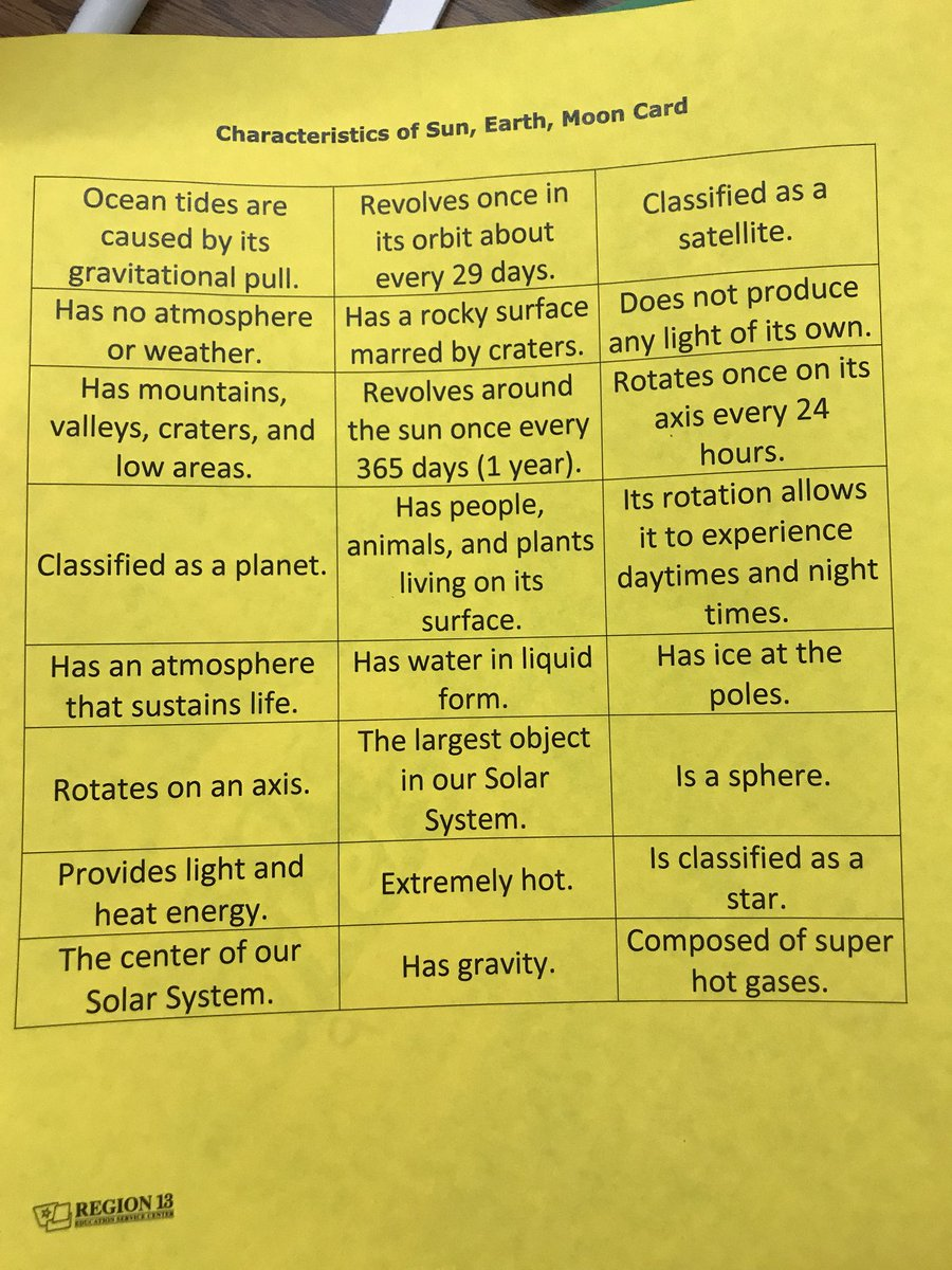 Lexi law on twitter using a triple venn diagram to compare the sun lexi law on twitter using a triple venn diagram to compare the sun earth and moon r9science cindydyes wfisddsd ccuart Image collections