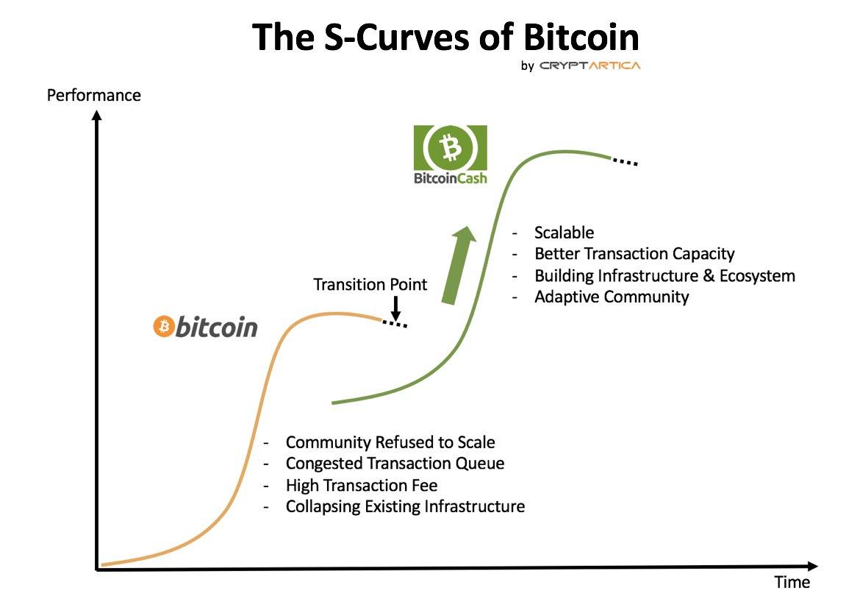 Bitconnecta theory on the trading botsteemit