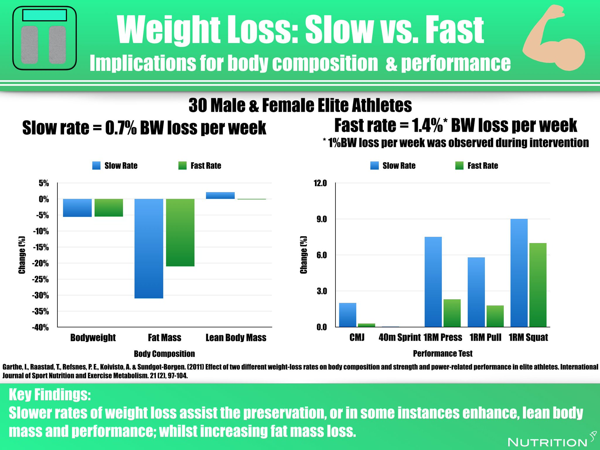 How lo lose stomach fat picture 9