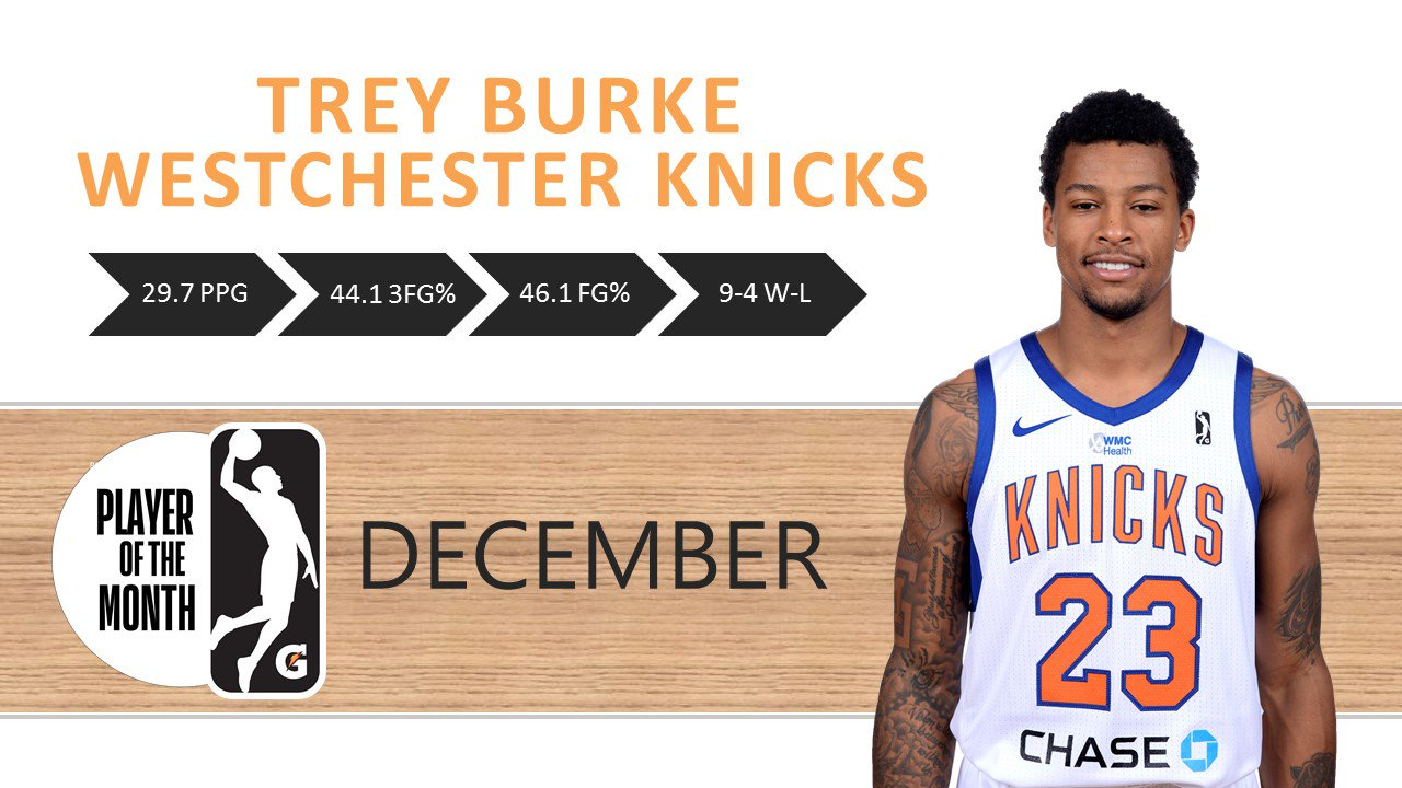 The #NBAGLeague Player of the Month for December... @TreyBurke of the @WCKnicks! https://t.co/dnhXaZ8jkO