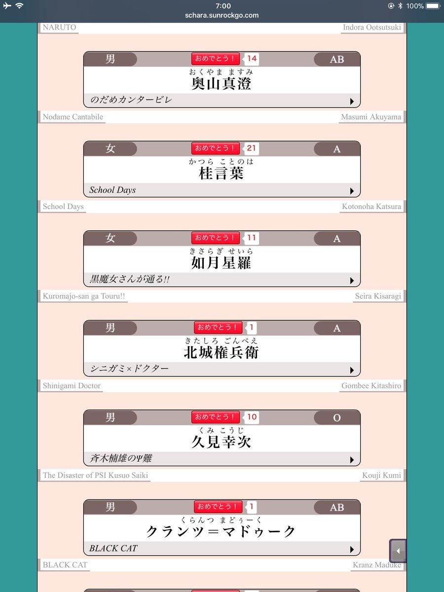 キャラ アニメ 今日 日 誕生