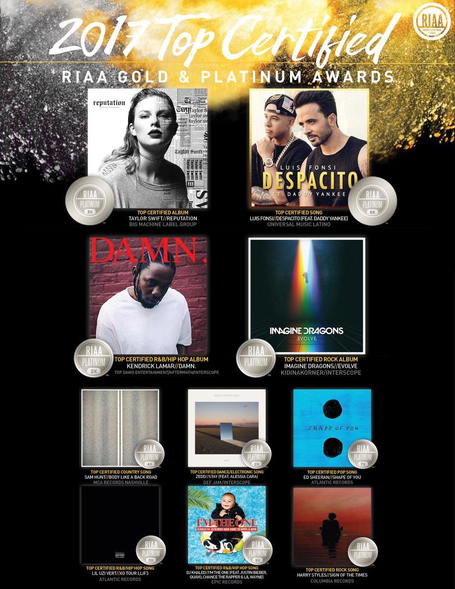 ICYMI, new today! 2017's #RIAATopCertifi...