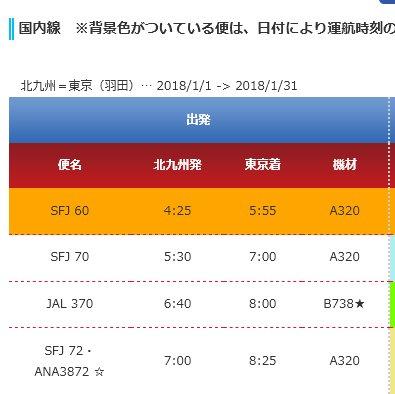 ちなみに、当日発でもコミケサークル入場に間に合う都市に「福岡市」がある