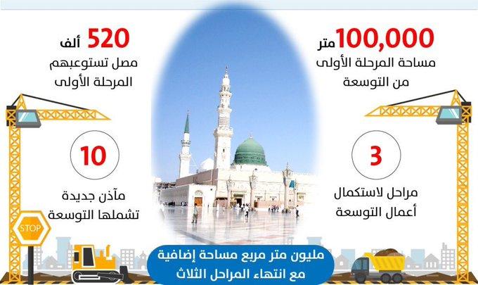 Madinah Capital of Islamic Culture l المدينة عاصمة الثقافة