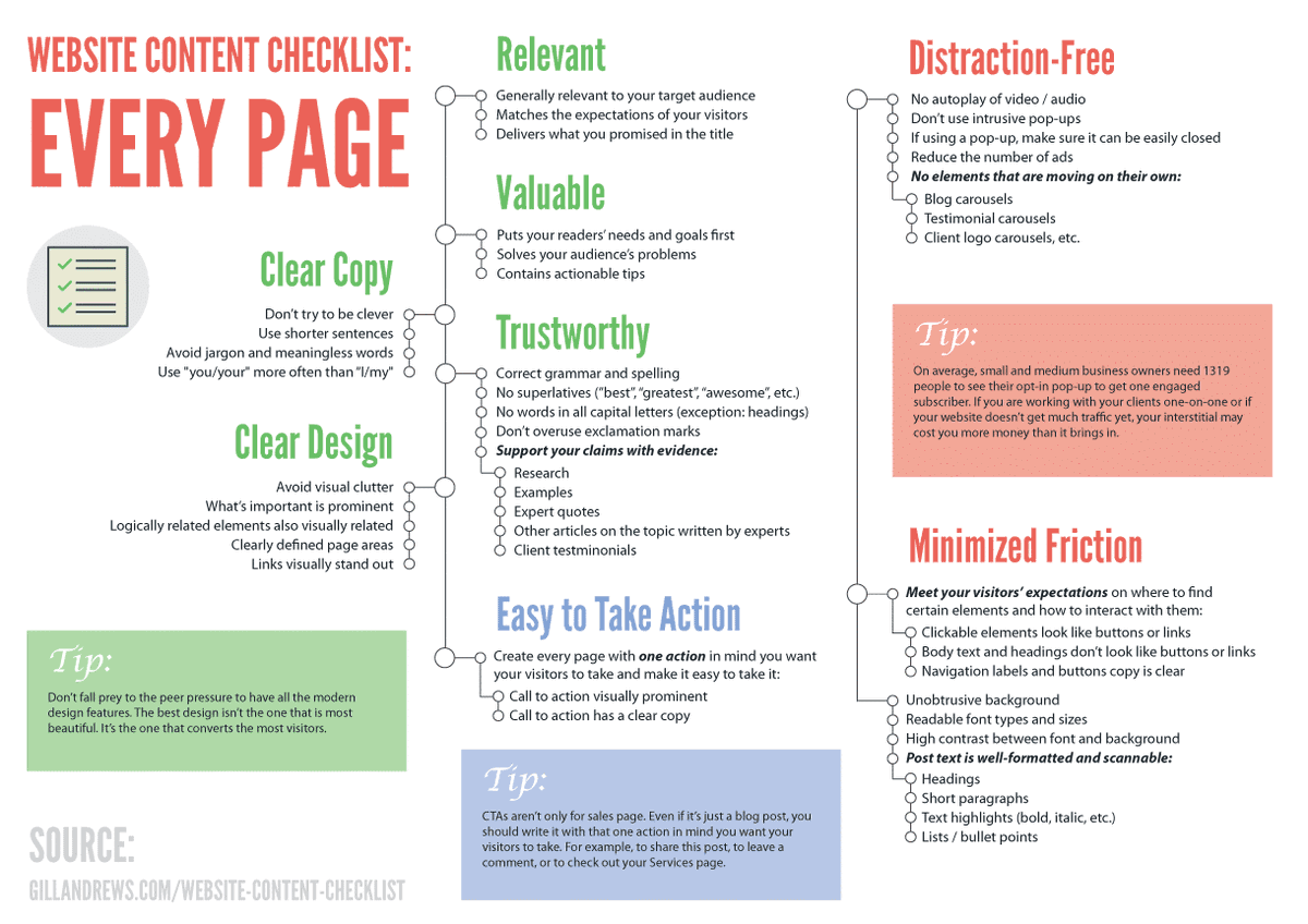 Kitty Kilian On Twitter Tadaa The Website Content Checklist Of