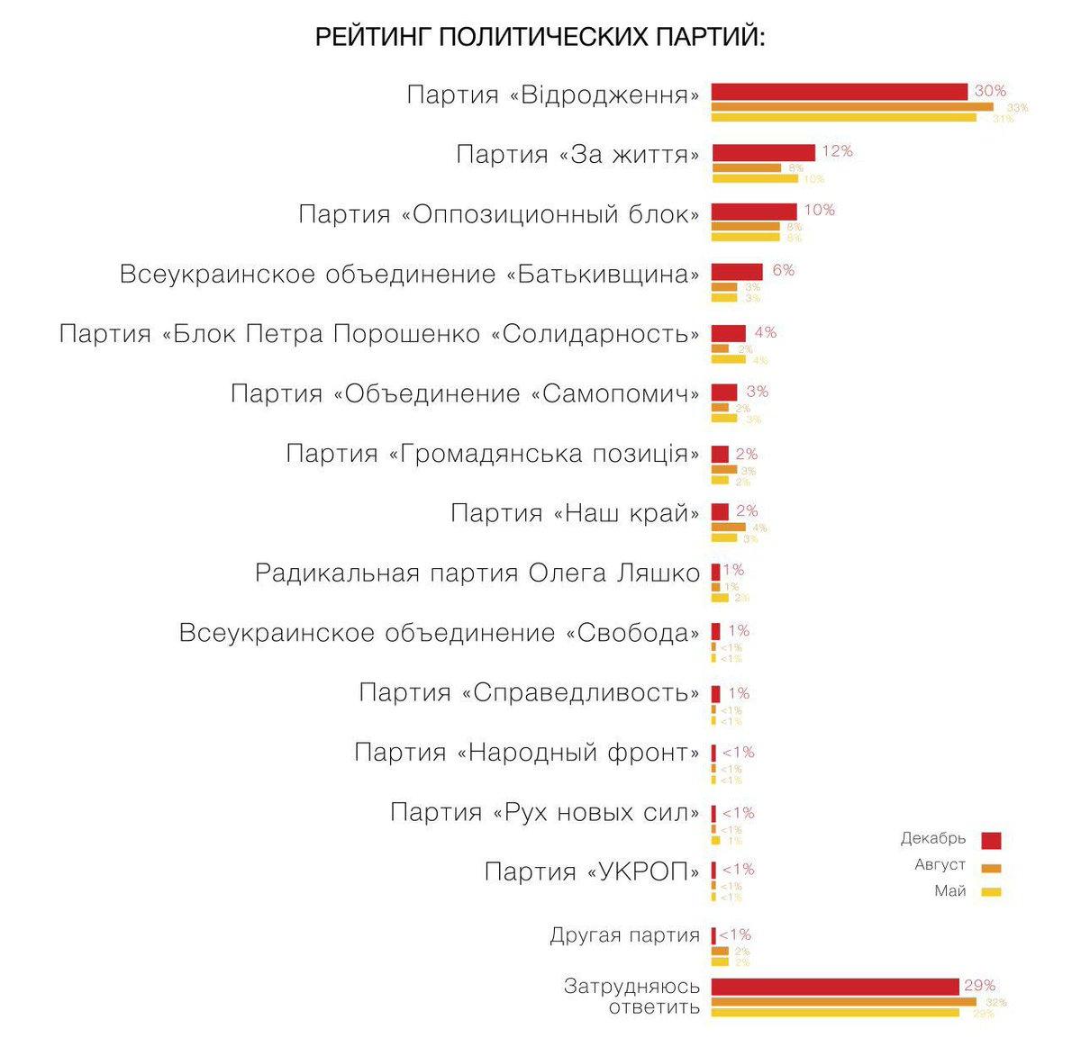 Новости харькова и харьковской области мг объектив