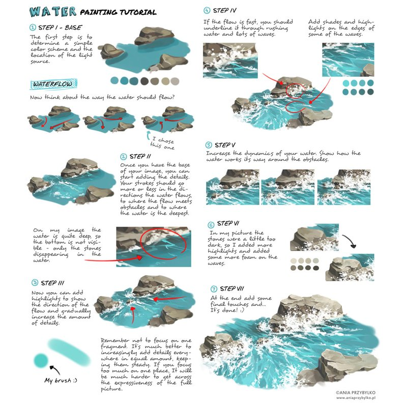 Water tutorial by polychaete on deviantart.
