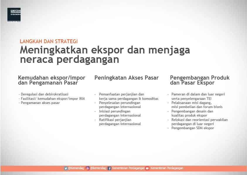 Strategi Perdagangan Internasional Indonesia