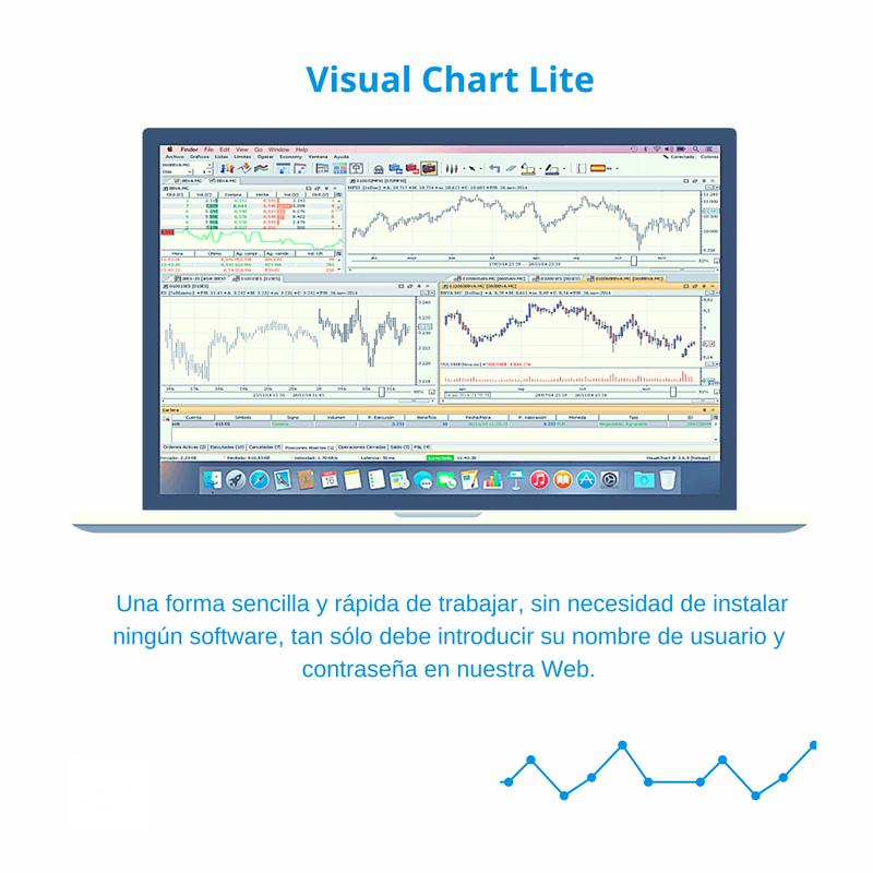 Visual Chart on Twitter