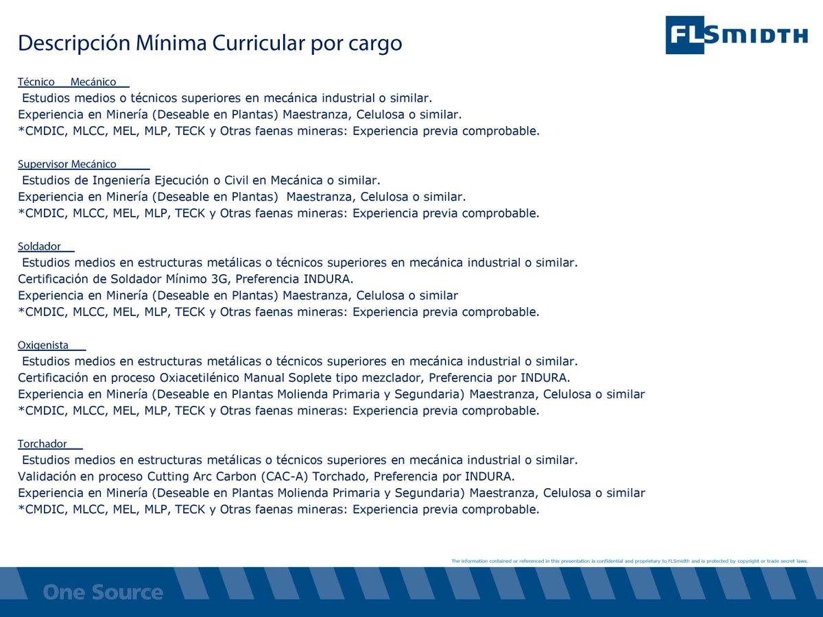Hermosa Curriculum De Supervisor De Tuberías Mecánicas Molde ...
