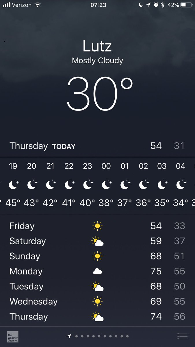 @FunkyIceland @heyiceland @Icelandair Its colder in Florida than #Iceland https://t.co/fvLEdLcrQR