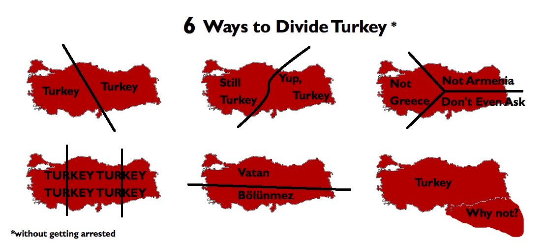 6 Ways to Divide Turkey (without getting arrested) [680x440