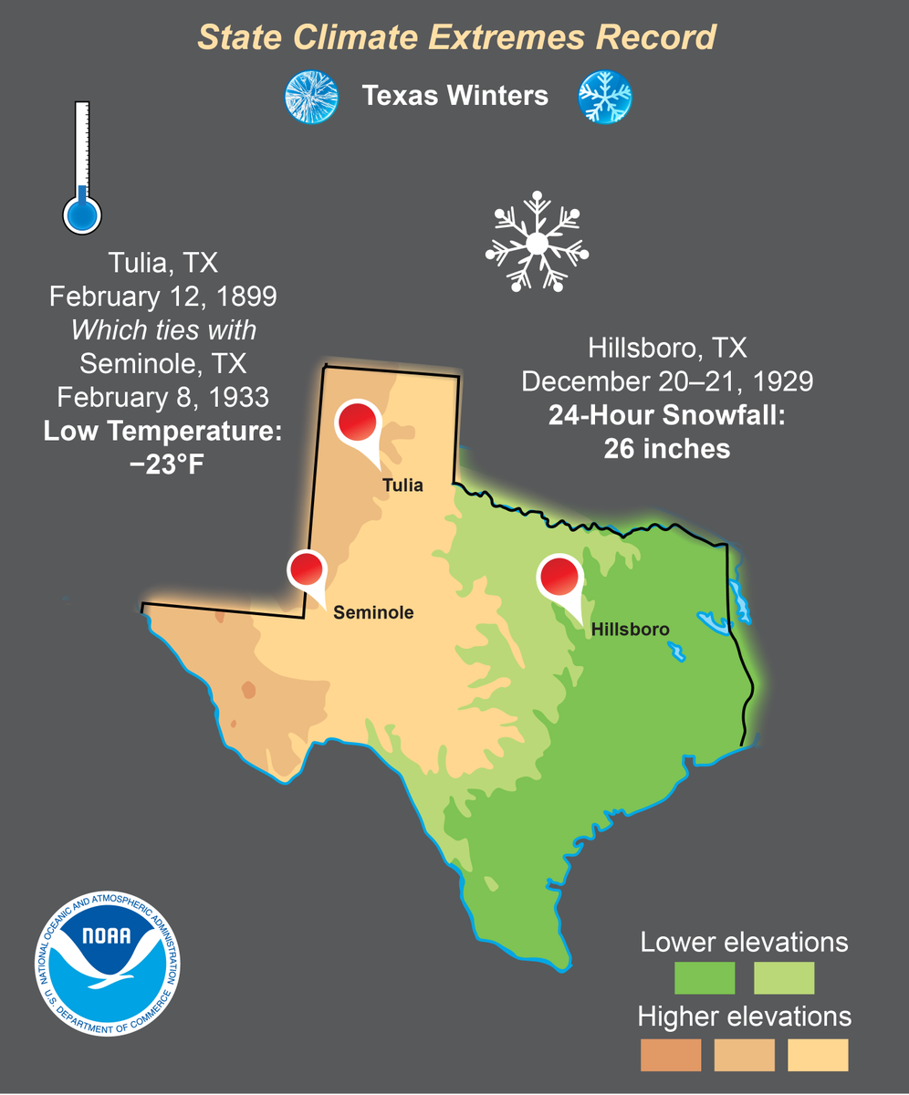 State Of Texas Weather Map.Noaa Ncei Climate On Twitter The Lowest Temperature In Texas
