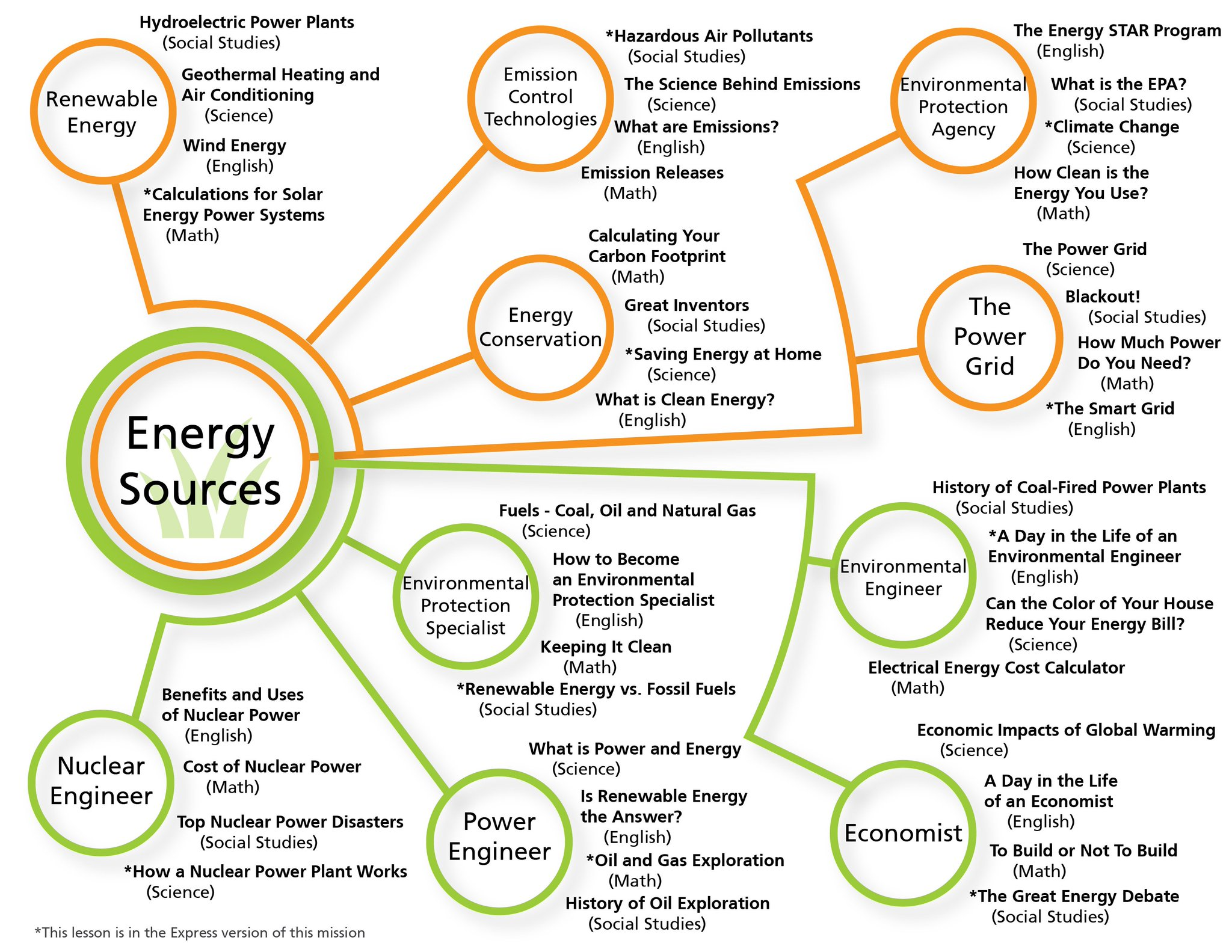 Learning Blade On Twitter Stem Stemidaho Happy New Year Geothermal Energy Power Plant Diagram