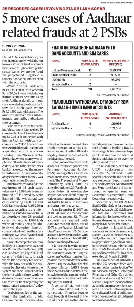bank frauds in india essay Bank fraud latest breaking news, pictures & news photos find bank fraud news headlines, comments, blog posts and opinion at the indian express.