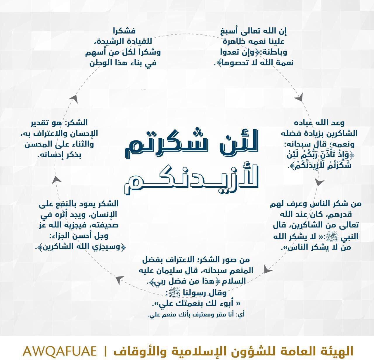 أوقاف امارات On Twitter خطبة الجمعة لئن شكرتم لأزيدنكم أوقاف إمارات Awqafuae خطبة الجمعة