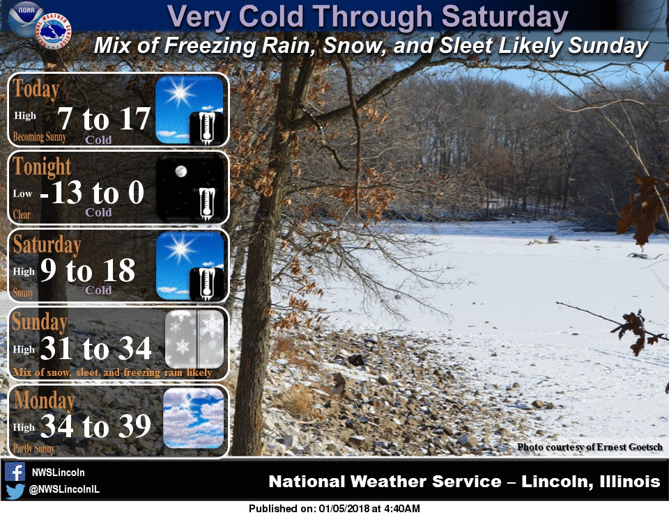 Nws Lincoln Il On Twitter Very Cold Weather Will Continue Through