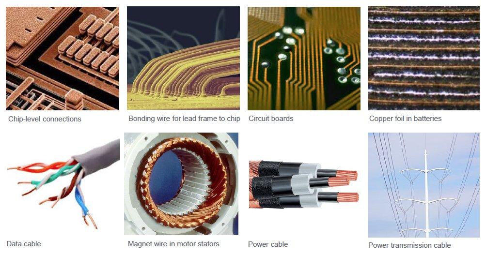 Copper Wire on Twitter: