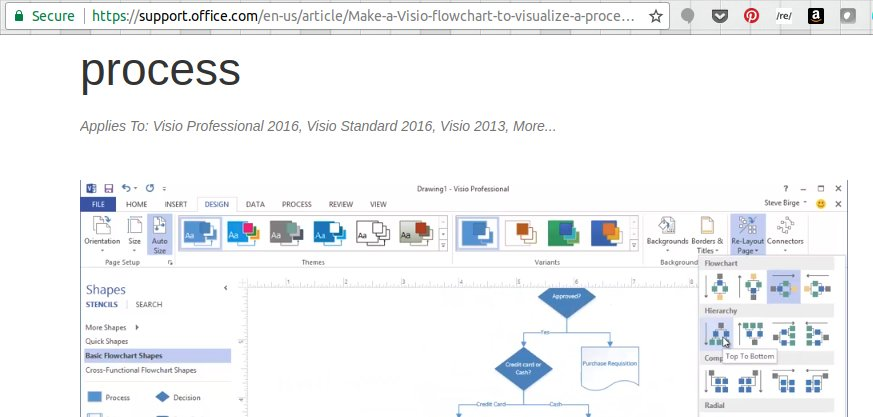 How Do I Find The Process Tab In Microsoft Visio Microsoft Tech