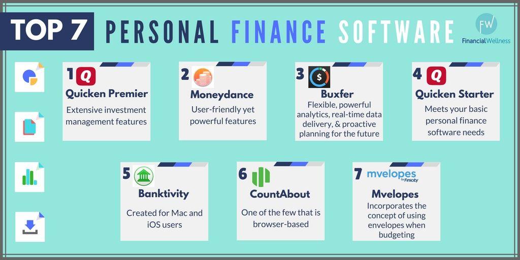 Financial Wellness (@TheFinWellOrg) | Twitter