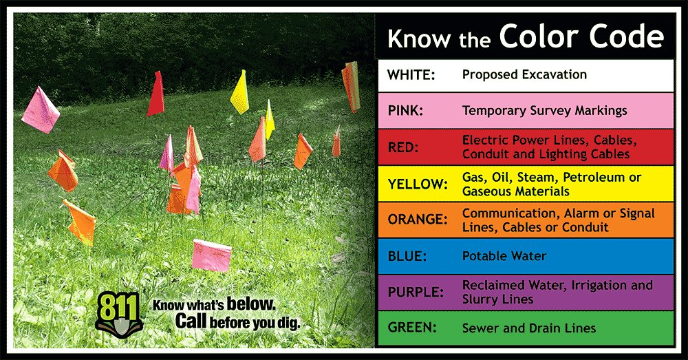 Ohio811 On Twitter Do You Know What The Utility Marking Flag Colors Stand For Callbeforeyoudig Call811 Oups Symbolic use of colors in flags. callbeforeyoudig call811 oups