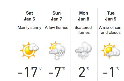 Forecast for Toronto temperatures, showing -18 Celsius today improving to -1 Celsius by Tuesday.