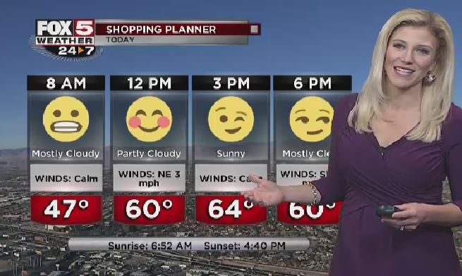 Friday : Emoji cast expect mild partly cloudy Friday chances