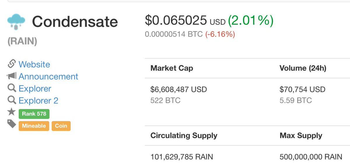 best small market cap coins