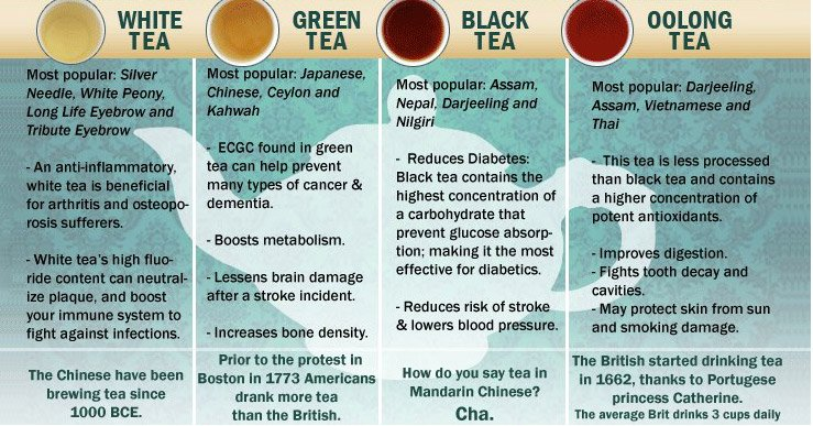 RT #Tea is one of the best drinks to help boost mental focus ➡ https://t.co/hJBOvQMz9A https://t.co/HgqZKlERN0 #health #well
