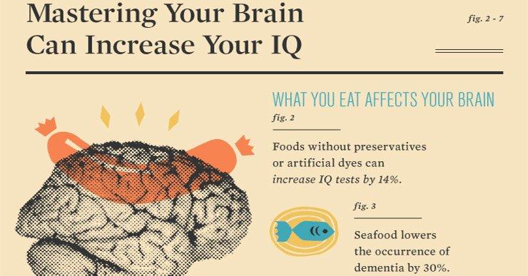 RT 10 Proven Ways To Help Improve Intelligence ➡ https://t.co/u3JxZMgpx5 https://t.co/jwLYdDeBCl #health #well