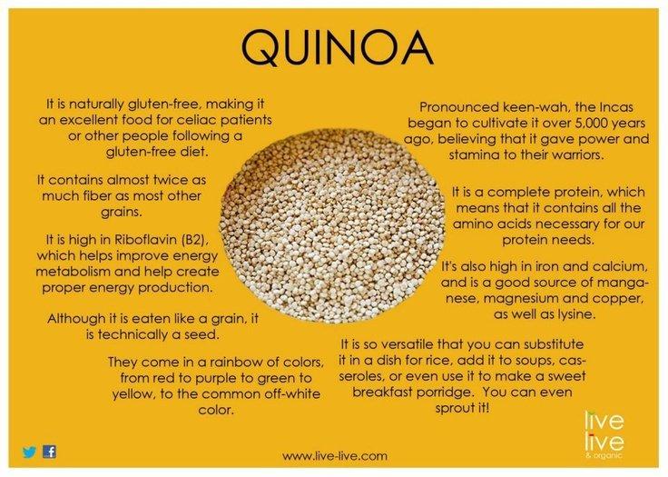 RT #Quinoa for #Cholesterol ➡ https://t.co/7mVTdOrwVq https://t.co/DhGUMfrIf1 #health #well