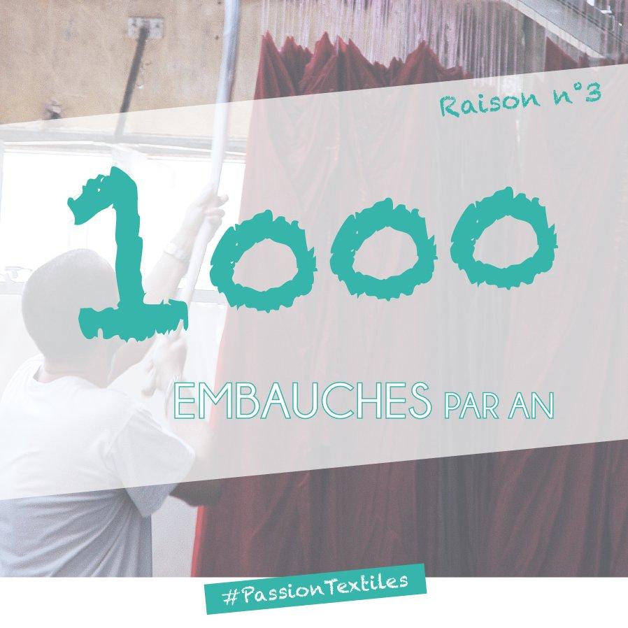 #6BONNESRAISONS ... d'intégrer la filière textile en #AuRA ! C'est 1000 embauches par an ! #PassionTextiles #MDM2018 https://t.co/DkSqp27MX7