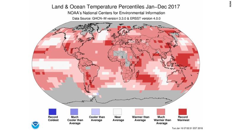JUST IN: 2017 was one of the hottest years on record, ranked as the second-warmest by NASA and third-warmest by NOAA https://t.co/TA2iTzZUWZ