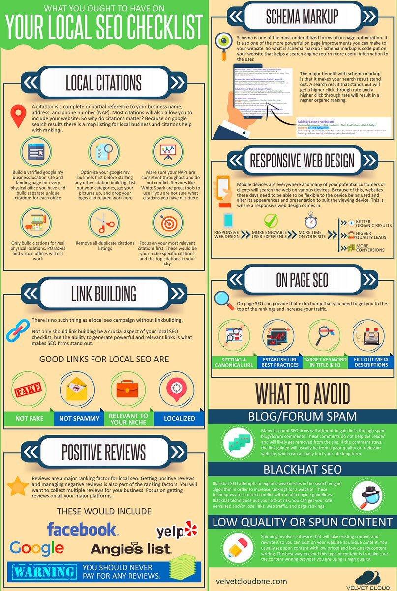 Local #SEO Checklist #Marketing #DigitalMarketing #SMM #WebDesign #WebDevelopment #Mpgvip #Defstar5 #Ptimize #GrowthHacking  #makeyourownlane #SocialMedia #EmailMarketing #Website #Blog #SMM #PPC #SocialMediaMarketing #GrowthHacking #Mpgvip #CRM #ORM #SearchEngineOptimization<br>http://pic.twitter.com/carcYjZqV6