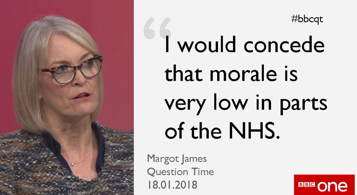 Conservative @margot_james_mp says that she has seen first-hand that NHS workers are struggling in some areas #bbcqt