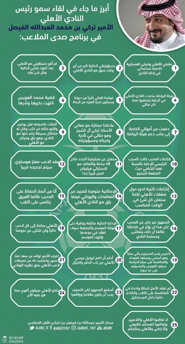أبرز ما جاء في لقاء سمو رئيس النادي #الأ...