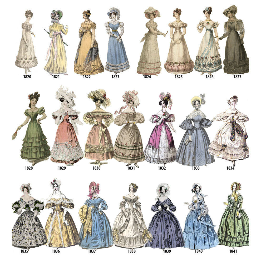 A hundred years ago, women's fashion clo...