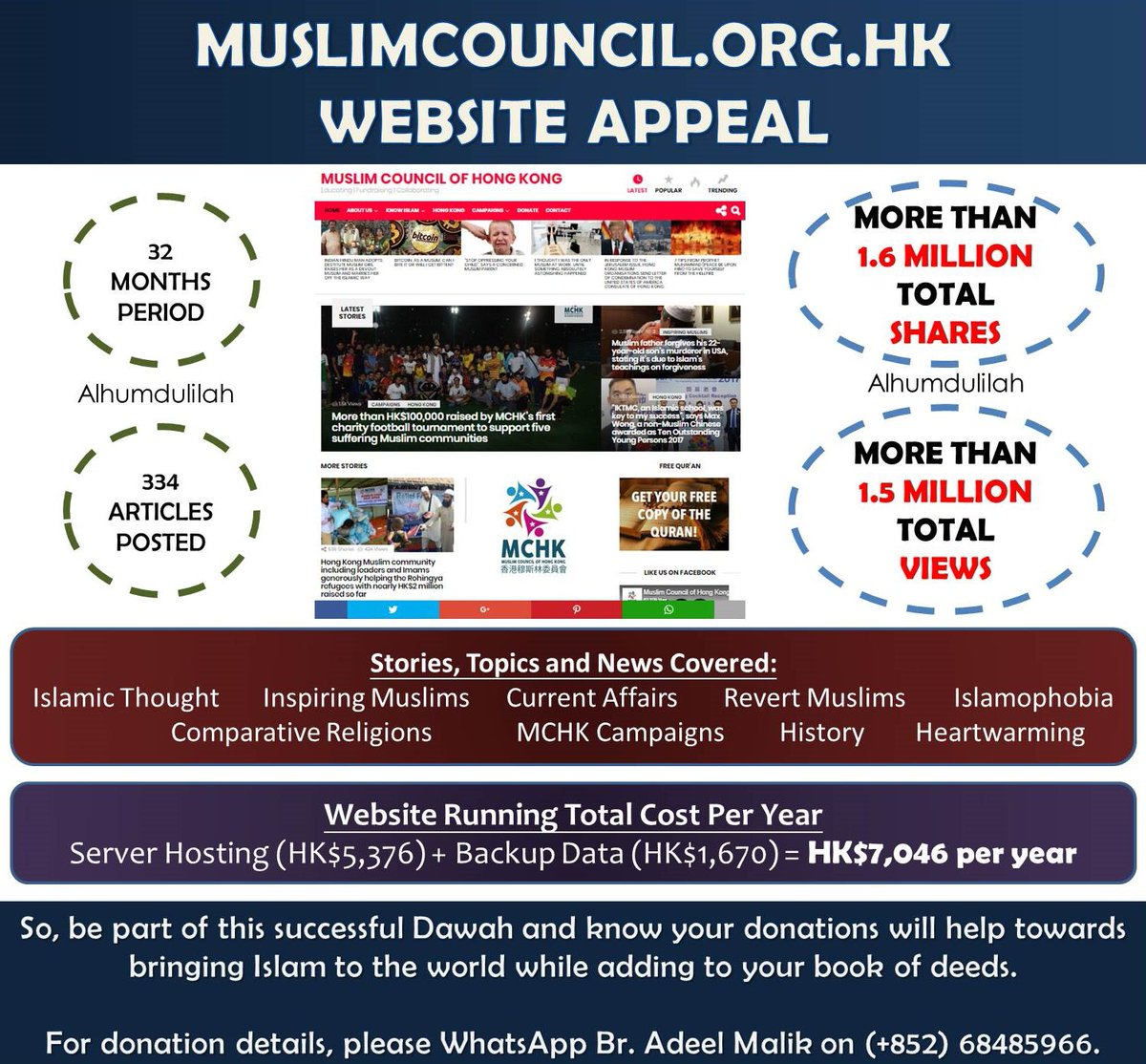 MCHK #Website Appeal 2018   In June 2015, Muslim Council of Hong Kong set up their official website -  http:// muslimcouncil.org.hk  &nbsp;  . 32 months from then and we have experienced a great growth all by the mercy of Allah. Alhumdulilah.    Donate:  http:// bit.ly/MCHKWebsiteApp eal2018 &nbsp; … <br>http://pic.twitter.com/0yV1hvTPBt