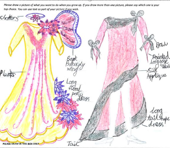 Inspiring The Future On Twitter I Want To Be A Fashion Designer Samia 9 Find Out More About Children S Career Aspirations In Drawingthefuture Https T Co Hapjm7algx Education Schools Https T Co Scwwylsbys
