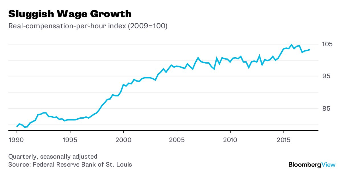 Isn't it best for displaced workers to move to new jobs? Not necessarily, says @Noahpinion https://t.co/u5vM0emIF2 via @BV