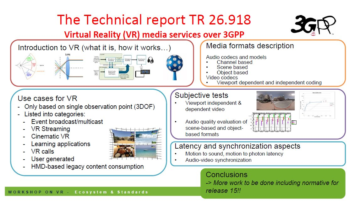 3g4g on twitter icymi 3gpplive has been studying virtual reality you can find all the information in tr 26918 you can also read about the recent workshop with virtual reality information forum here ccuart Choice Image