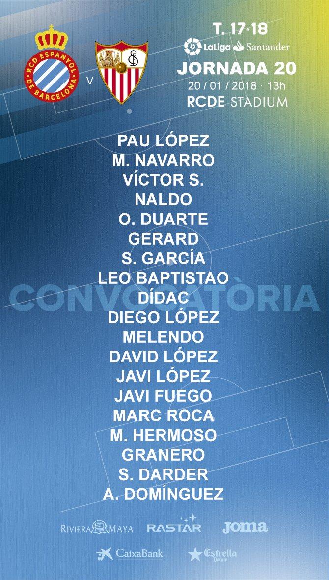 DT5mJRoX4AAqQH6 Jurado y Piatti fuera de la lista para recibir al Sevilla - Comunio-Biwenger
