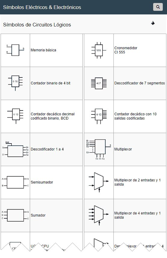 Jio Media Cable Circuit Diagram