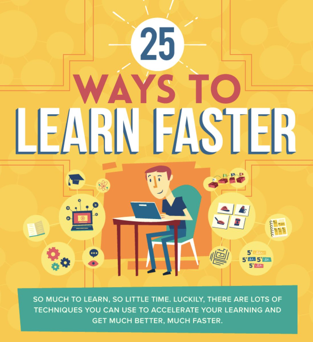 How #Entrepreneurs Can Learn Anything Faster  - Do quick mental activities - Create a learning timetable - Do one task at a time - Test yourself - Don&#39;t forget rewards - Don&#39;t cram - Set reminders - Give yourself time - Take breaks - Vary sessions - Change up environment <br>http://pic.twitter.com/fbH2G4WiqV