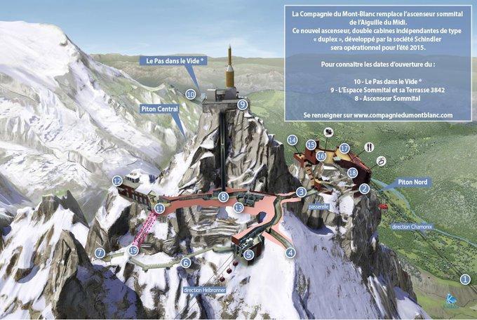Alberto_C estuvo en en @Chamonix_France  Aiguille du Midi - El Valle Blanco y nos trae este excelente [ANÁLISIS] ➡️https://t.co/cX1tLJi4Tu