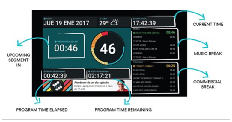 A digital interface allows @la100fm listeners to customise their radio experience https://t.co/PF4VncAm1x https://t.co/OGwdF7DpAI