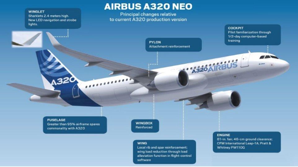 A320neo Vs 737 Max Pdf