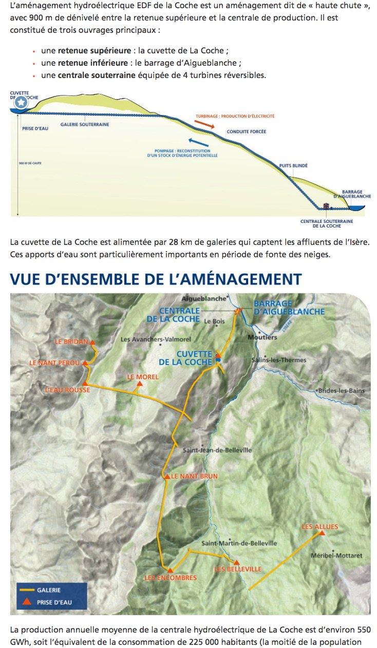 """Arnal François géog. on Twitter: """"#lagéoçasedessine au menu ce matin le barrage de la Coche en Savoie. Une STEP (Station de transfert d'énergie par pompage). Le croquis à partir de la carte"""