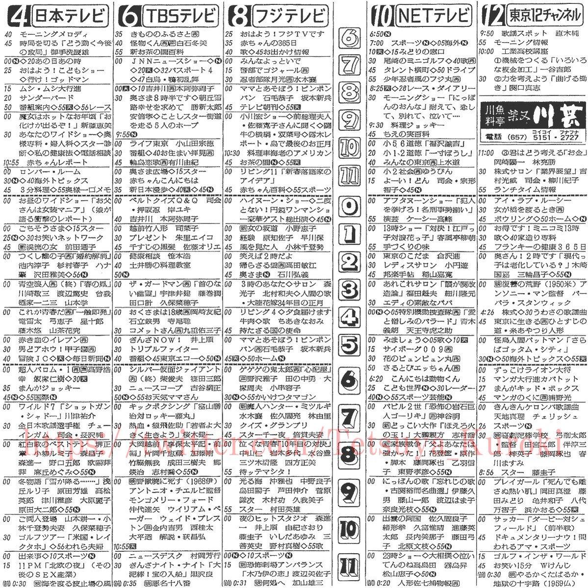 """黒木鉄也 on Twitter: """"日付けは..."""